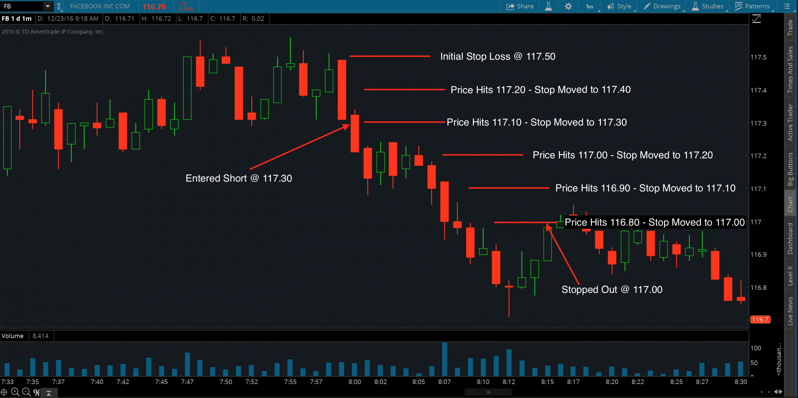 Forex fixed trailing stop